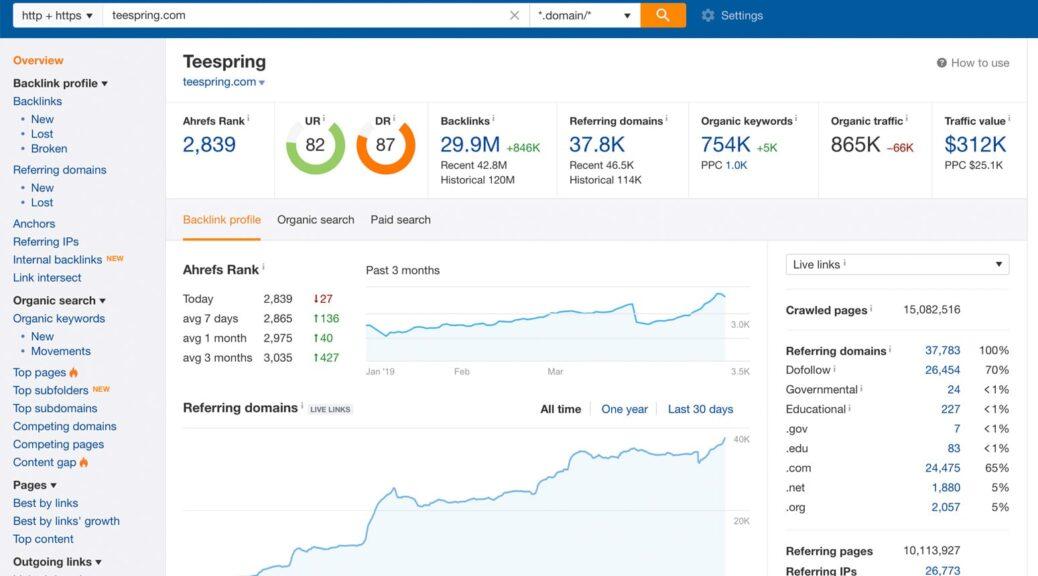 חקר מילות מפתח של מתחרים - ahrefs - קידום אתרים לעסקים קטנים