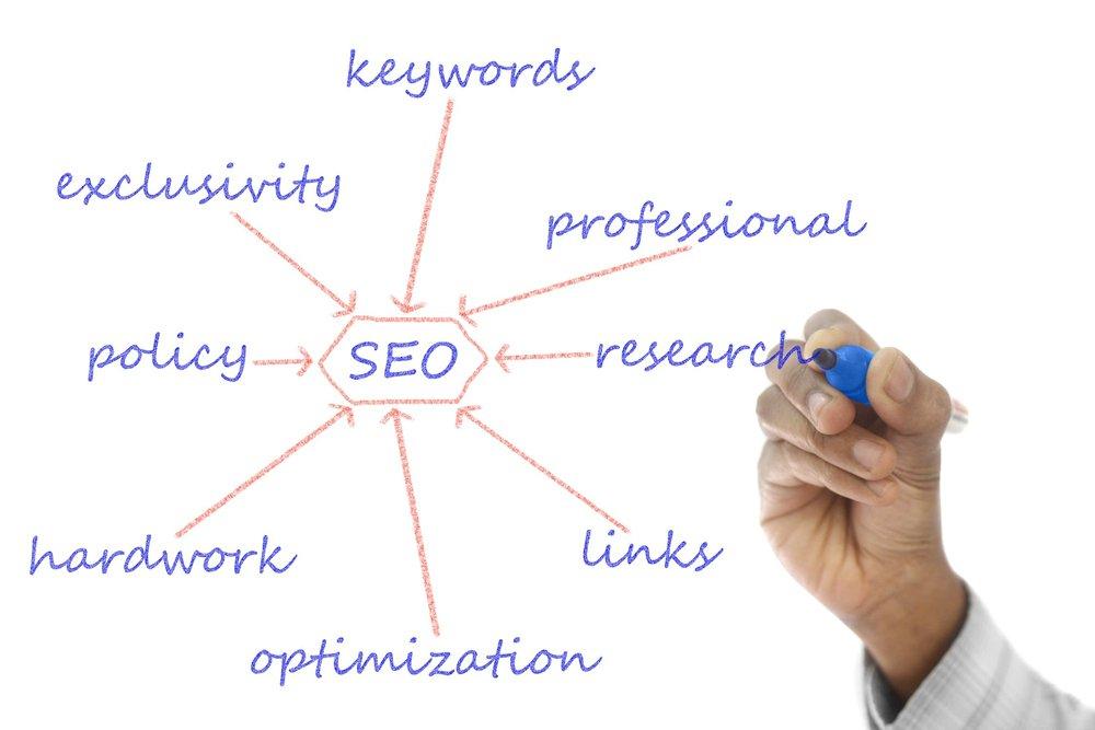 מומחה קידום אתרים מסביר את עקרונות הבסיס של SEO